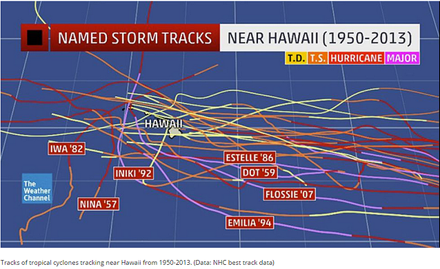 Weather Channel: Hawaii Named Storms
