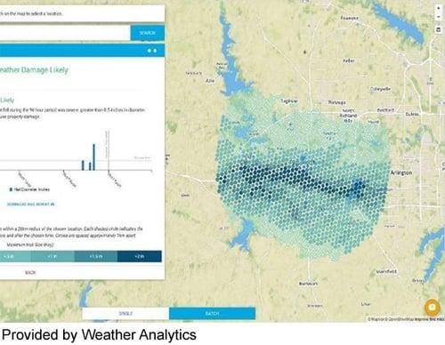 Weather Analytics Dexter Application