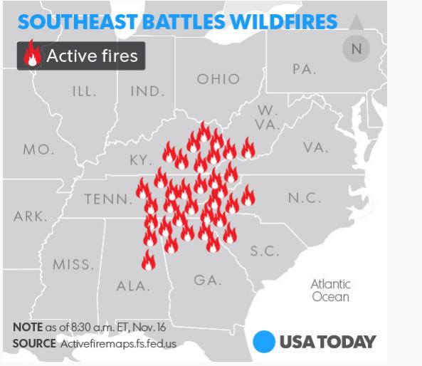 Southeast Battles Wildfires